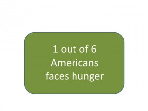 1 out of 6 Americans face hunger